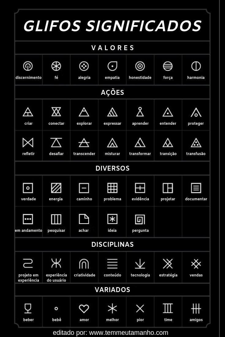 Símbolos glifos significados