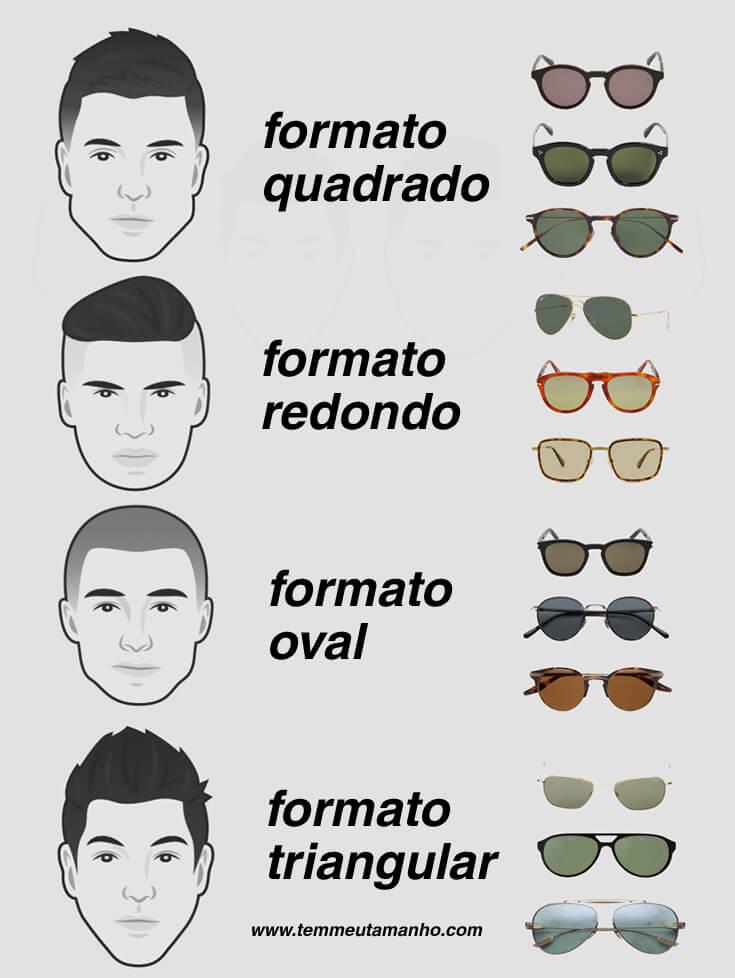 tipos de oculos para da tipo de rosto